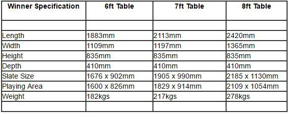 Supreme Winner Table Specifications